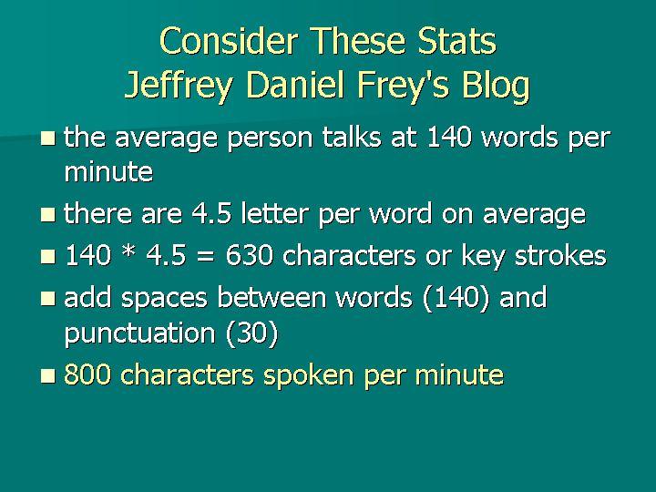 spoken word per minute